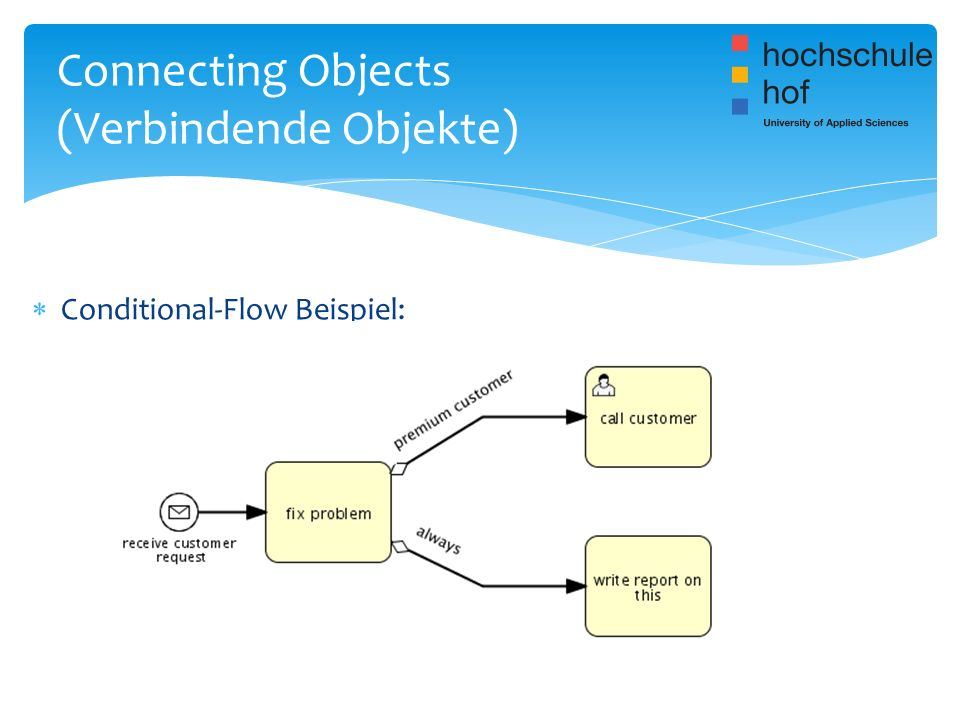 Connecting Objects (Verbindende Objekte)