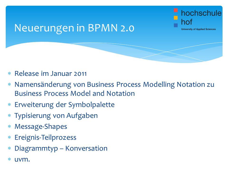 Neuerungen in BPMN 2.0 Release im Januar 2011