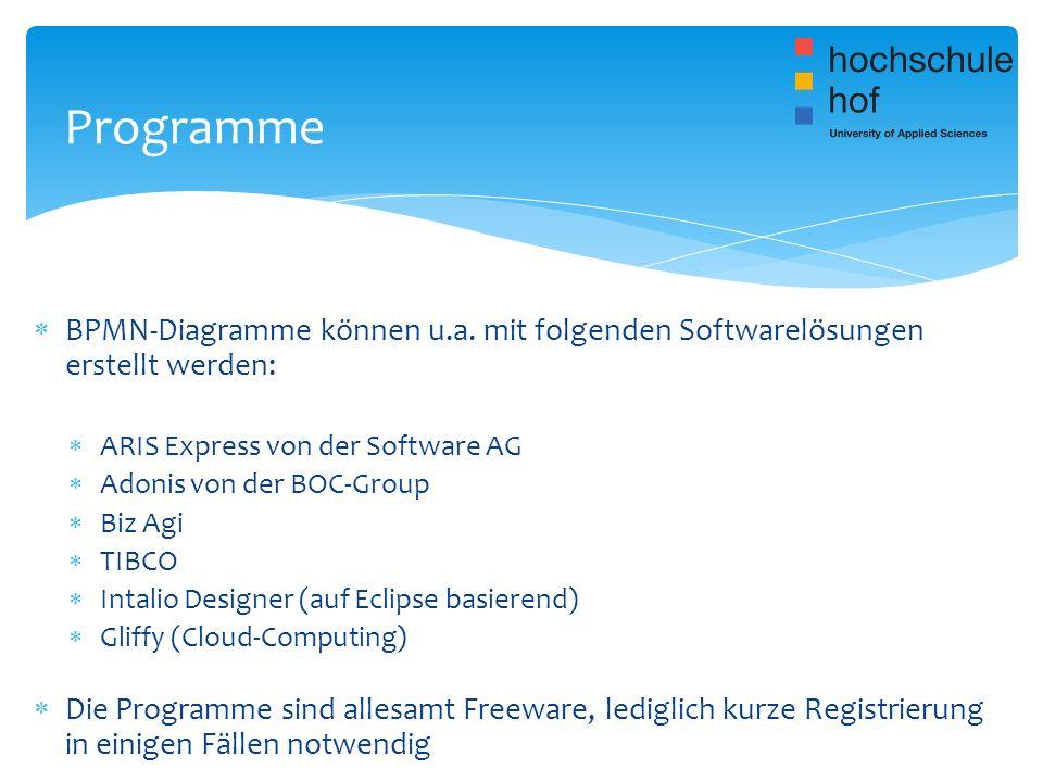 Programme BPMN-Diagramme können u.a. mit folgenden Softwarelösungen erstellt werden: ARIS Express von der Software AG.