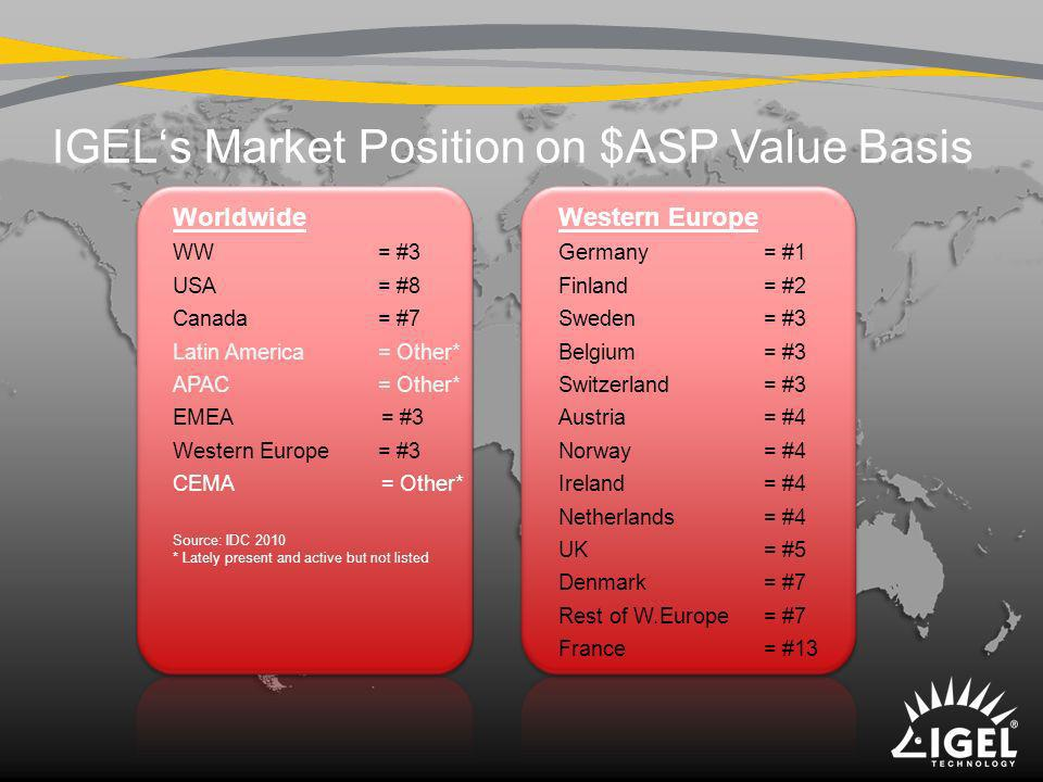 IGEL's Market Position on $ASP Value Basis
