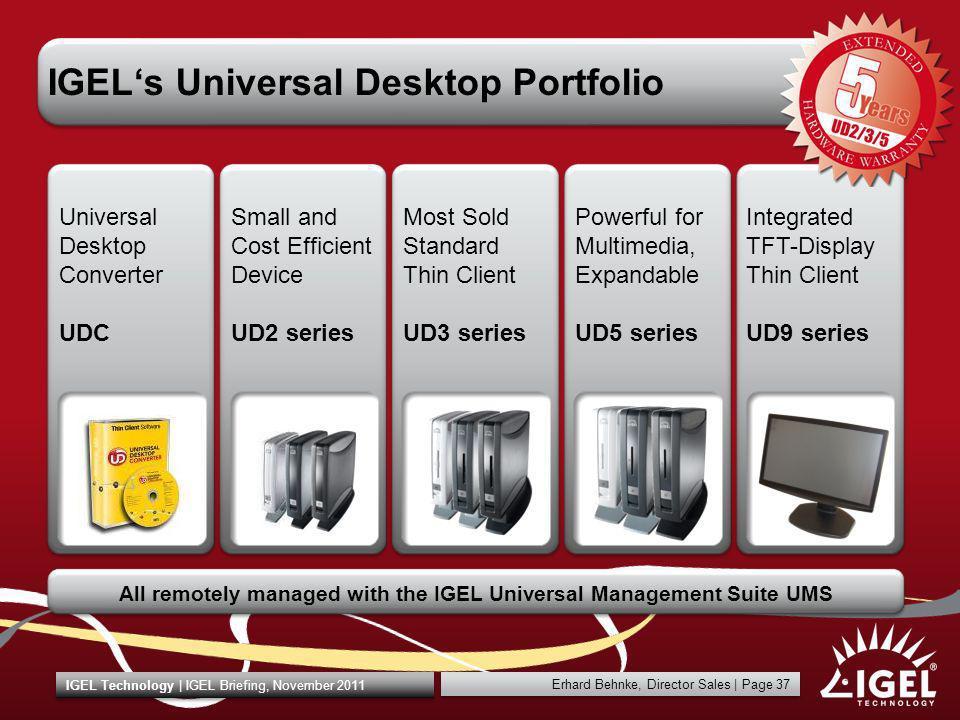 IGEL's Universal Desktop Portfolio