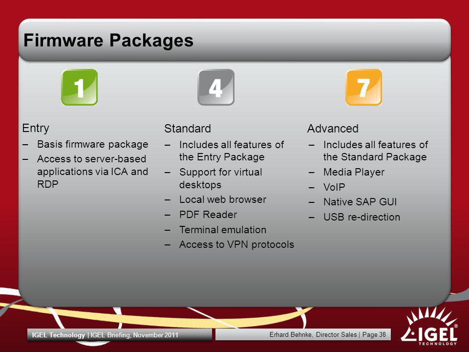 Firmware Packages Entry Standard Advanced Basis firmware package