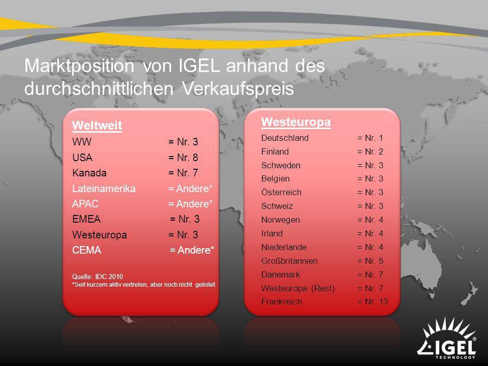 Marktposition von IGEL anhand des durchschnittlichen Verkaufspreis