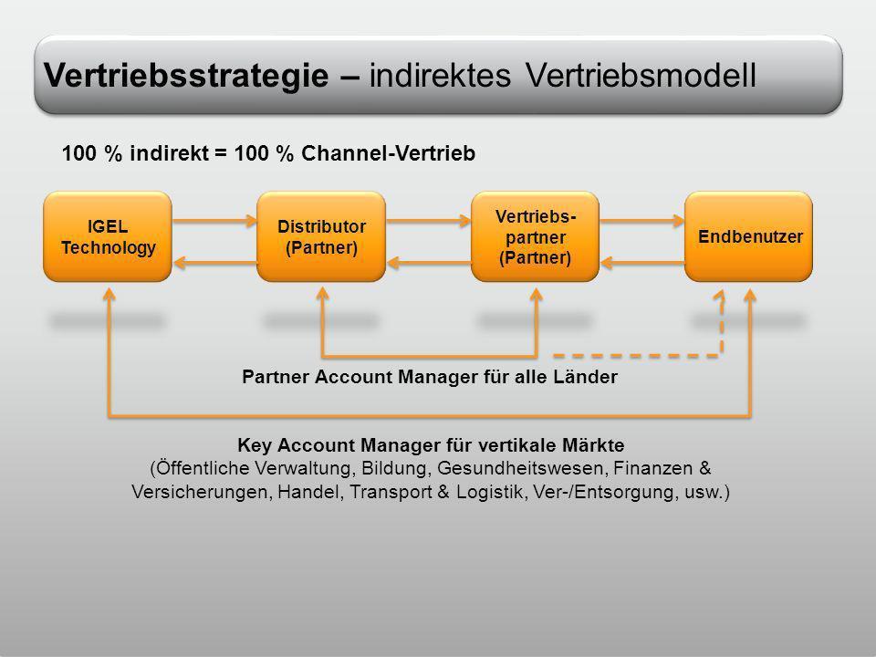 Vertriebsstrategie – indirektes Vertriebsmodell