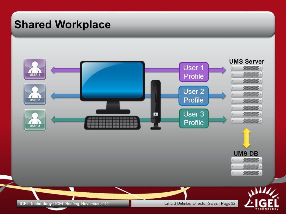 Shared Workplace User 1 Profile User 2 Profile User 3 Profile