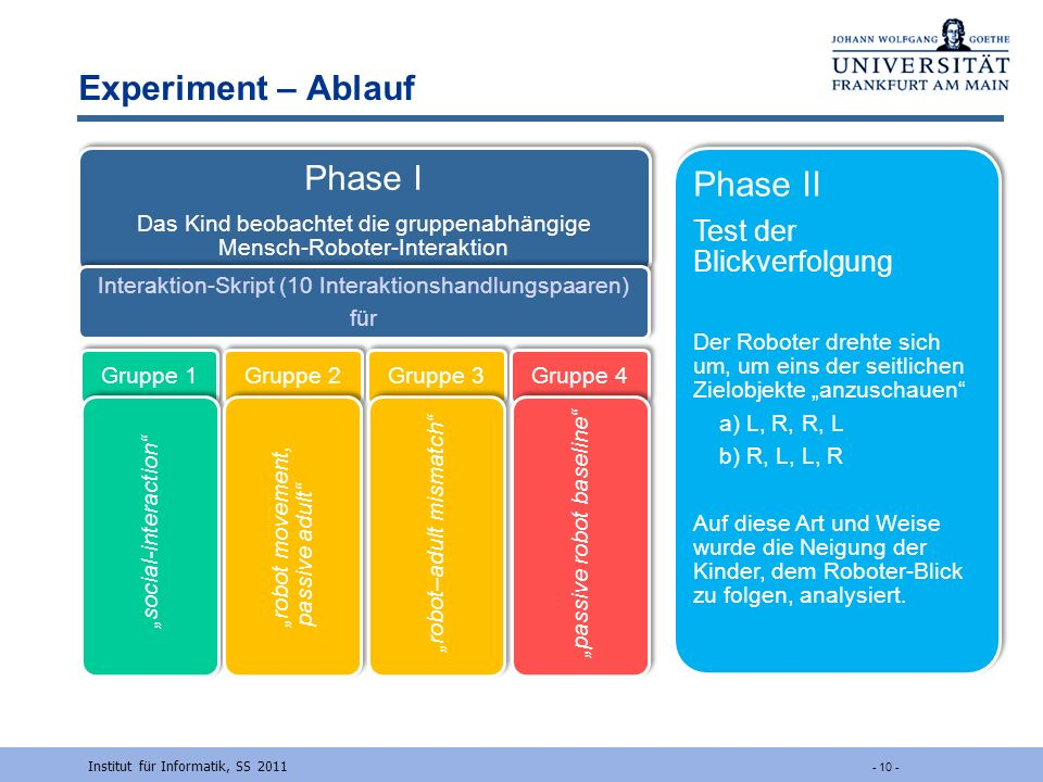 Experiment – Ablauf Phase I Phase II Test der Blickverfolgung