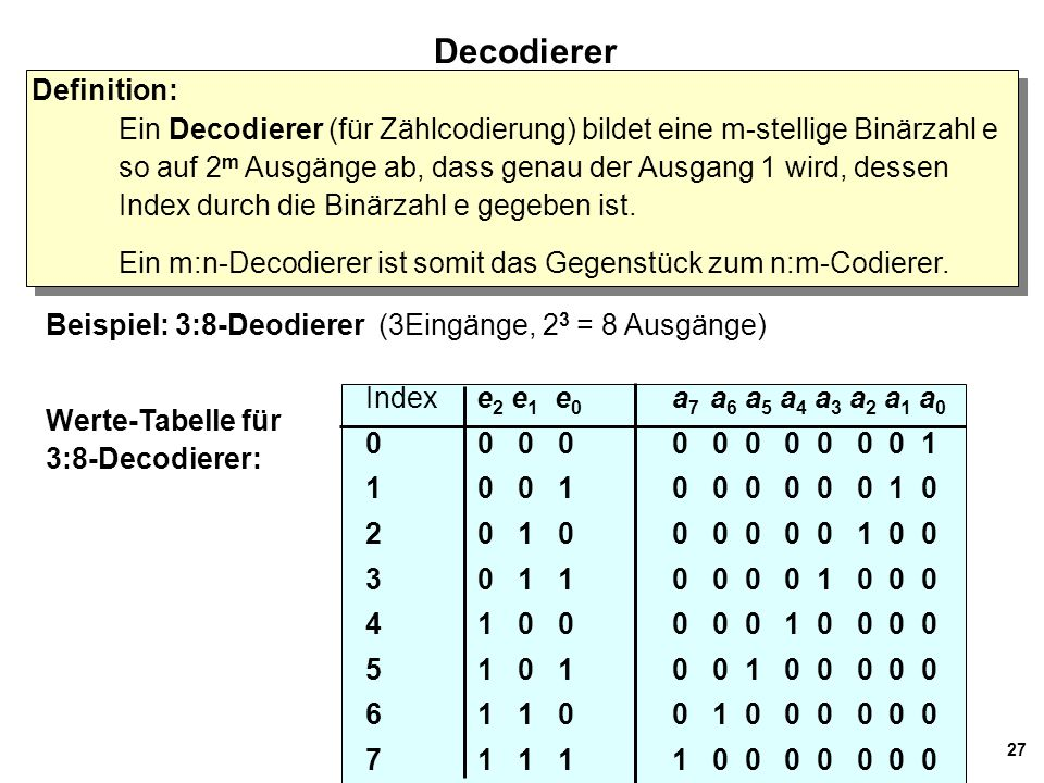 Decodierer Definition:
