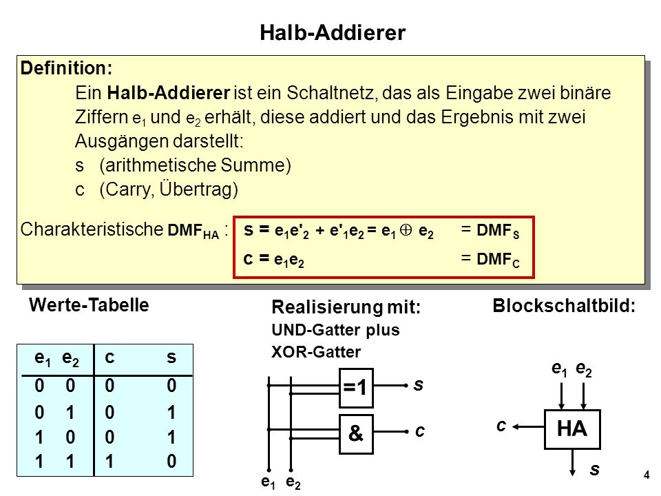 Halb-Addierer =1 HA & Definition: