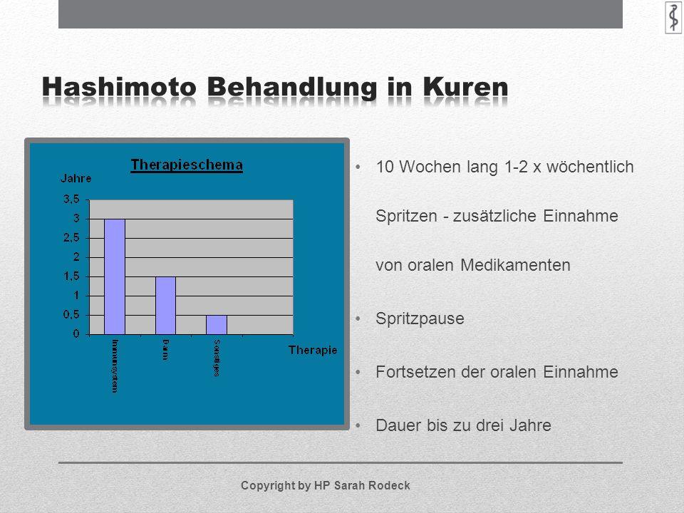 Hashimoto Behandlung in Kuren