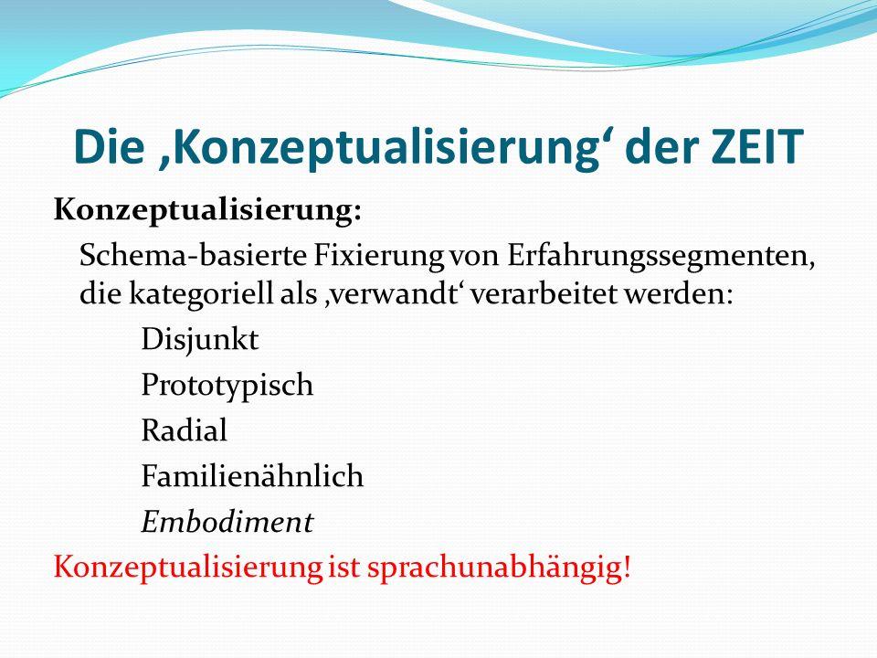 Die 'Konzeptualisierung' der ZEIT