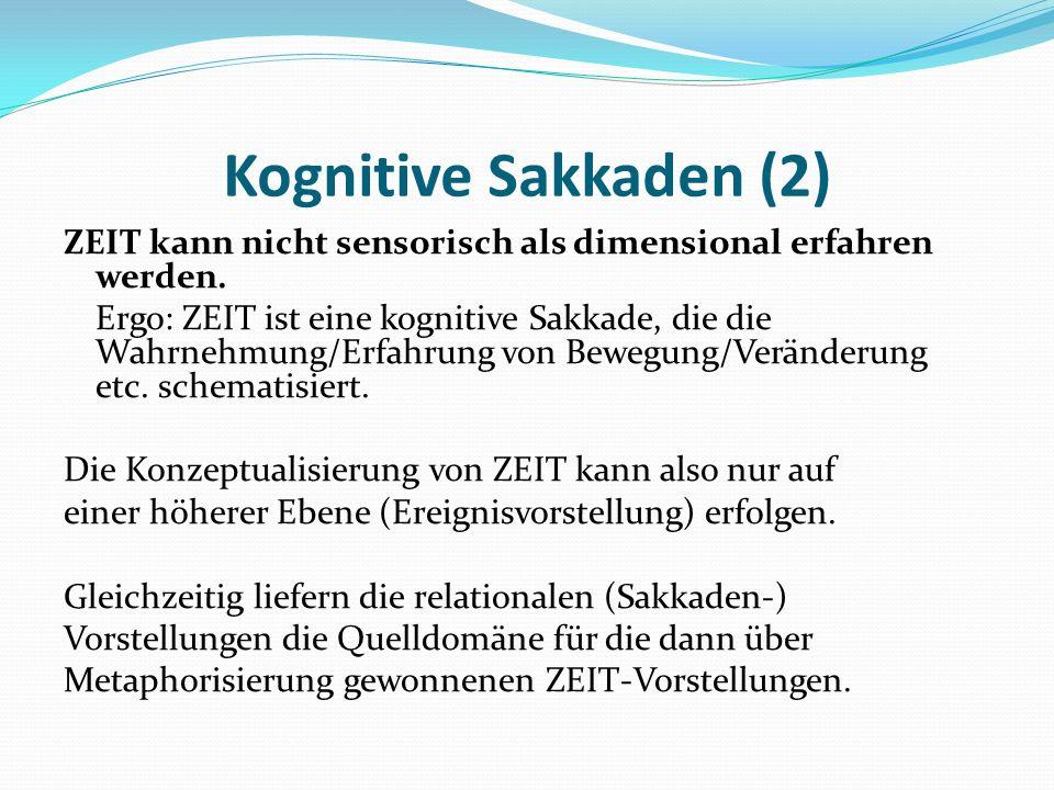 Kognitive Sakkaden (2)