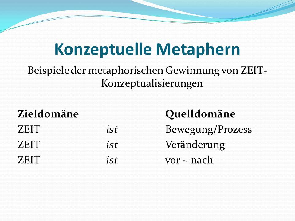Konzeptuelle Metaphern