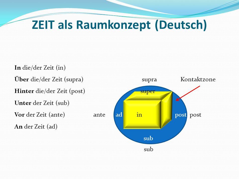 ZEIT als Raumkonzept (Deutsch)