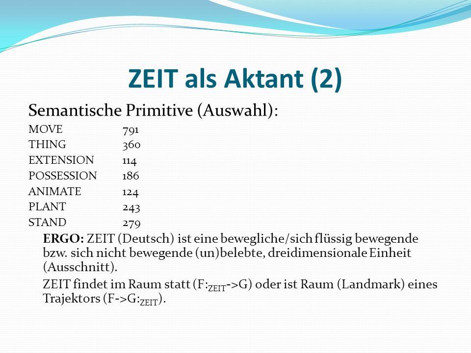 ZEIT als Aktant (2) Semantische Primitive (Auswahl):