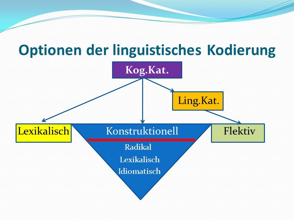 Optionen der linguistisches Kodierung