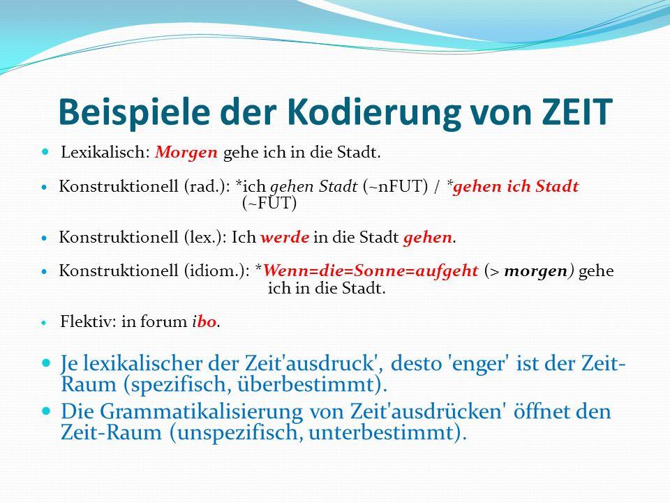 Beispiele der Kodierung von ZEIT