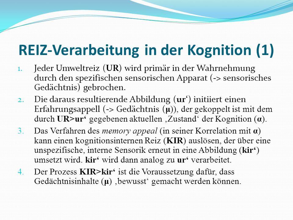 REIZ-Verarbeitung in der Kognition (1)