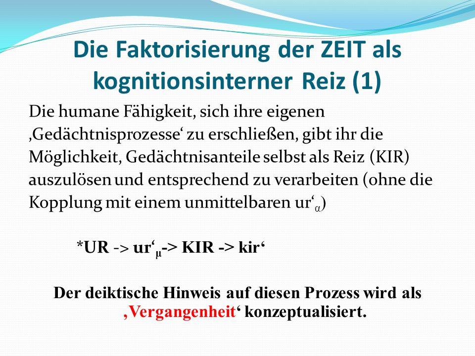 Die Faktorisierung der ZEIT als kognitionsinterner Reiz (1)