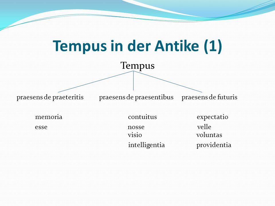 Tempus in der Antike (1) Tempus
