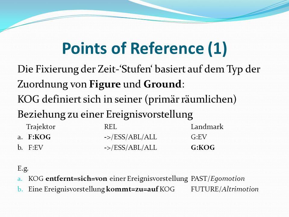 Points of Reference (1) Die Fixierung der Zeit-'Stufen' basiert auf dem Typ der. Zuordnung von Figure und Ground: