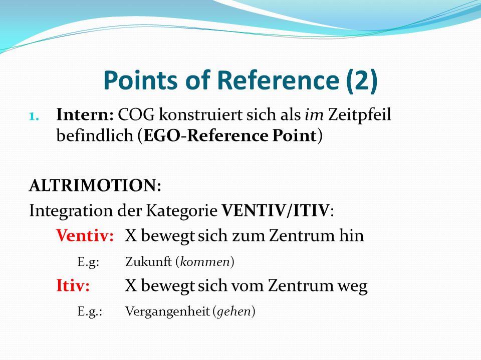 Points of Reference (2) Intern: COG konstruiert sich als im Zeitpfeil befindlich (EGO-Reference Point)
