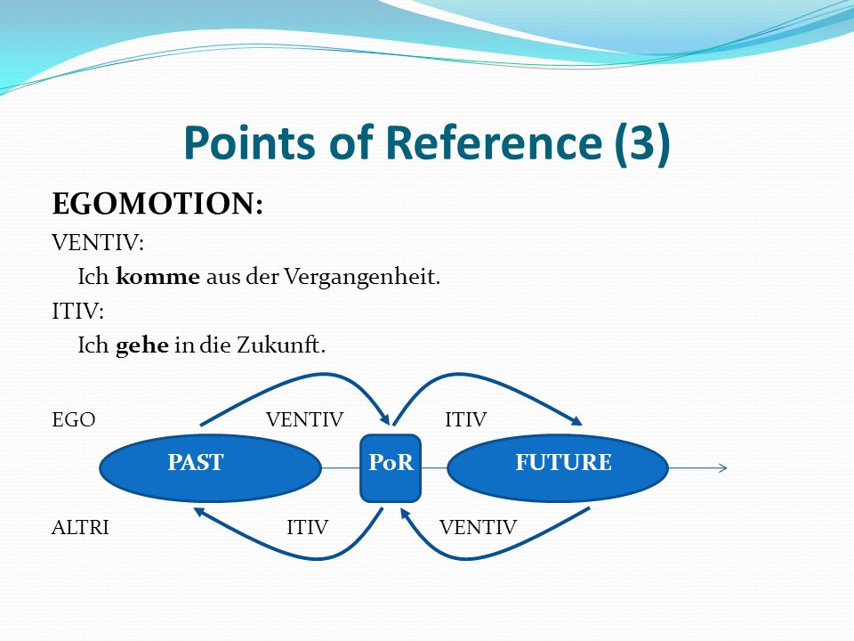 Points of Reference (3) EGOMOTION: PAST PoR FUTURE VENTIV: