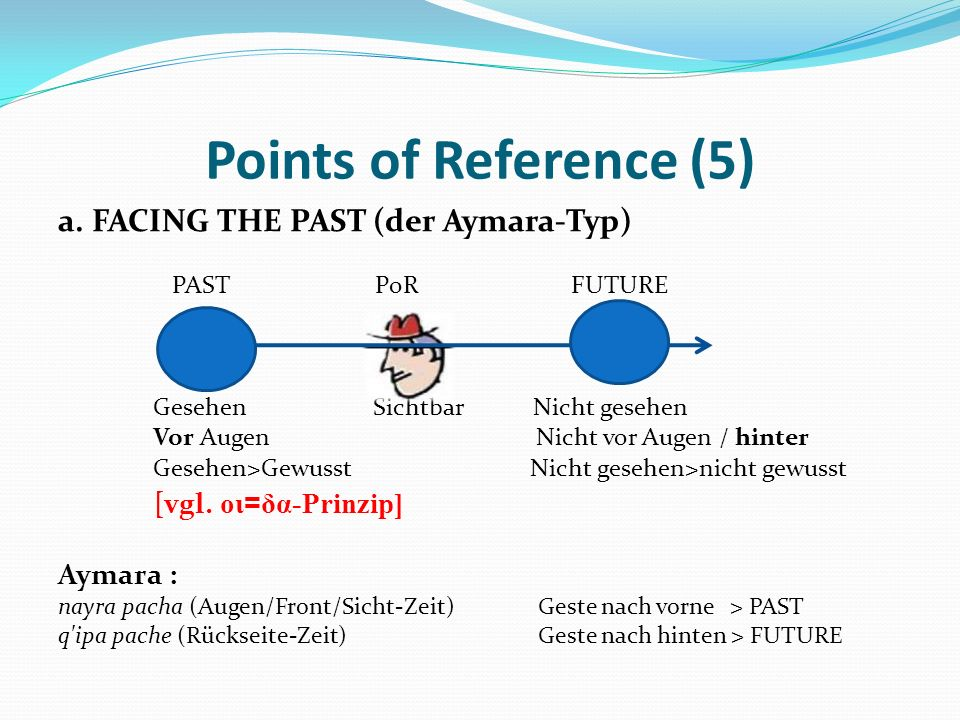 Points of Reference (5) a. FACING THE PAST (der Aymara-Typ)