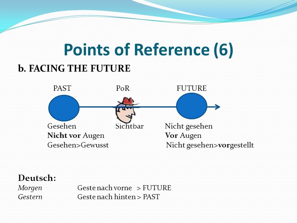 Points of Reference (6) b. FACING THE FUTURE Deutsch: PAST PoR FUTURE