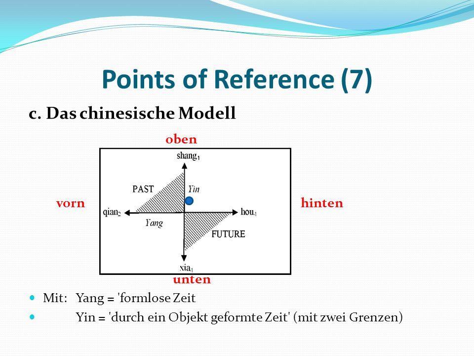 Points of Reference (7) c. Das chinesische Modell oben vorn hinten