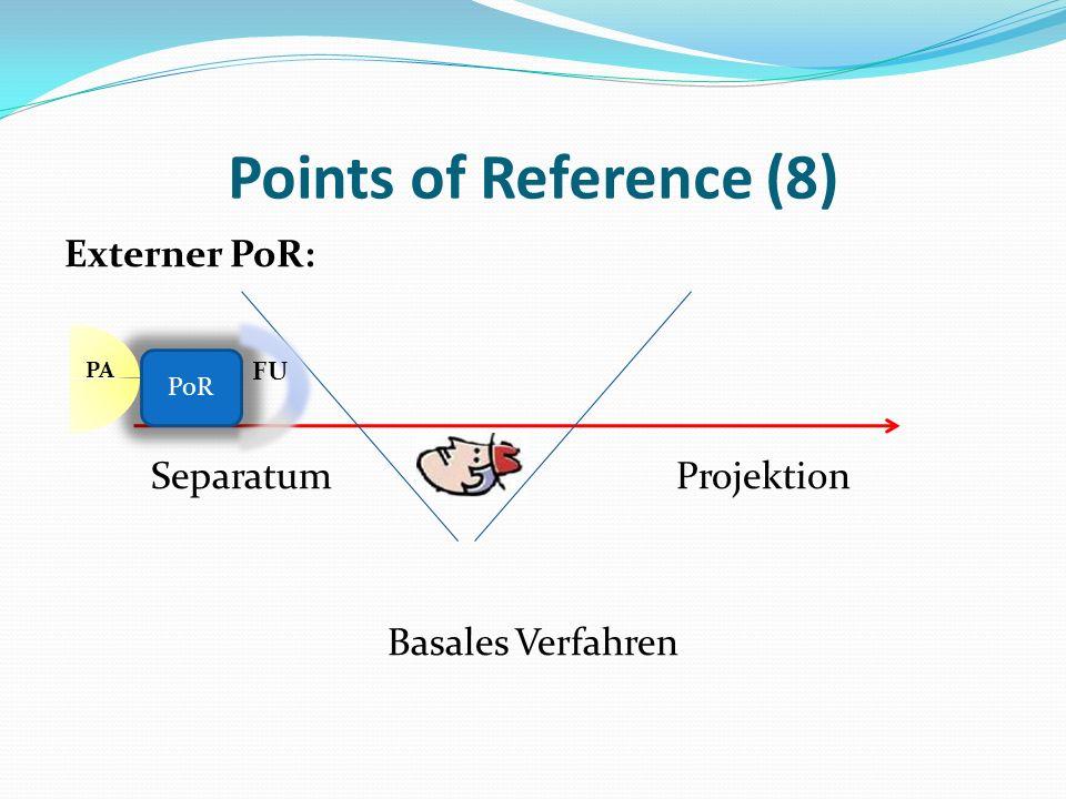 Points of Reference (8) Externer PoR: Separatum Projektion Basales Verfahren PoR PA FU