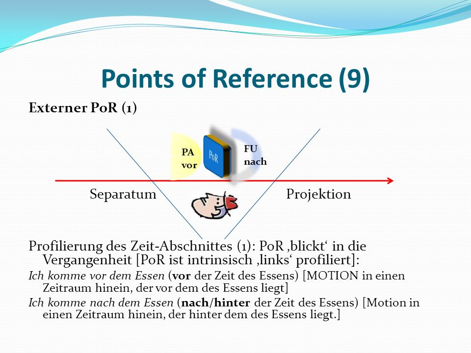 Points of Reference (9) Externer PoR (1) Separatum Projektion