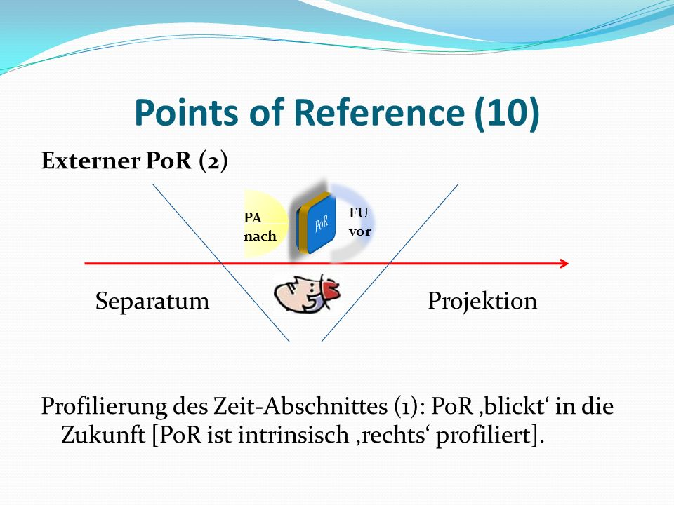 Points of Reference (10)