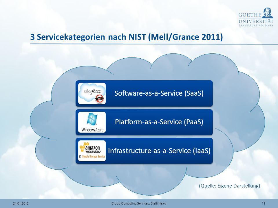 3 Servicekategorien nach NIST (Mell/Grance 2011)