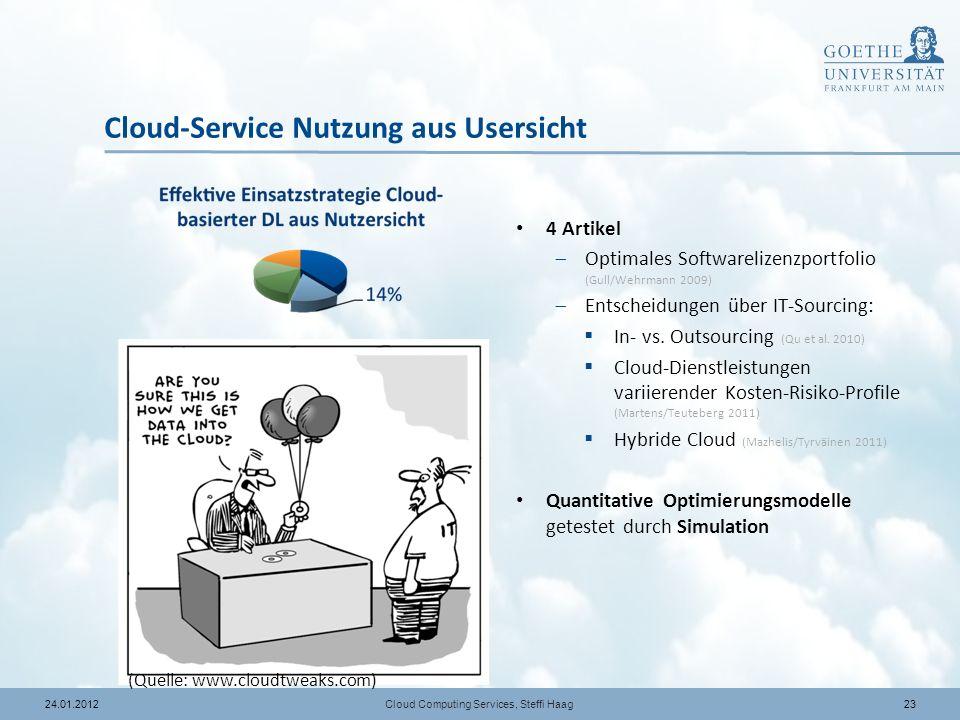 Cloud-Service Nutzung aus Usersicht