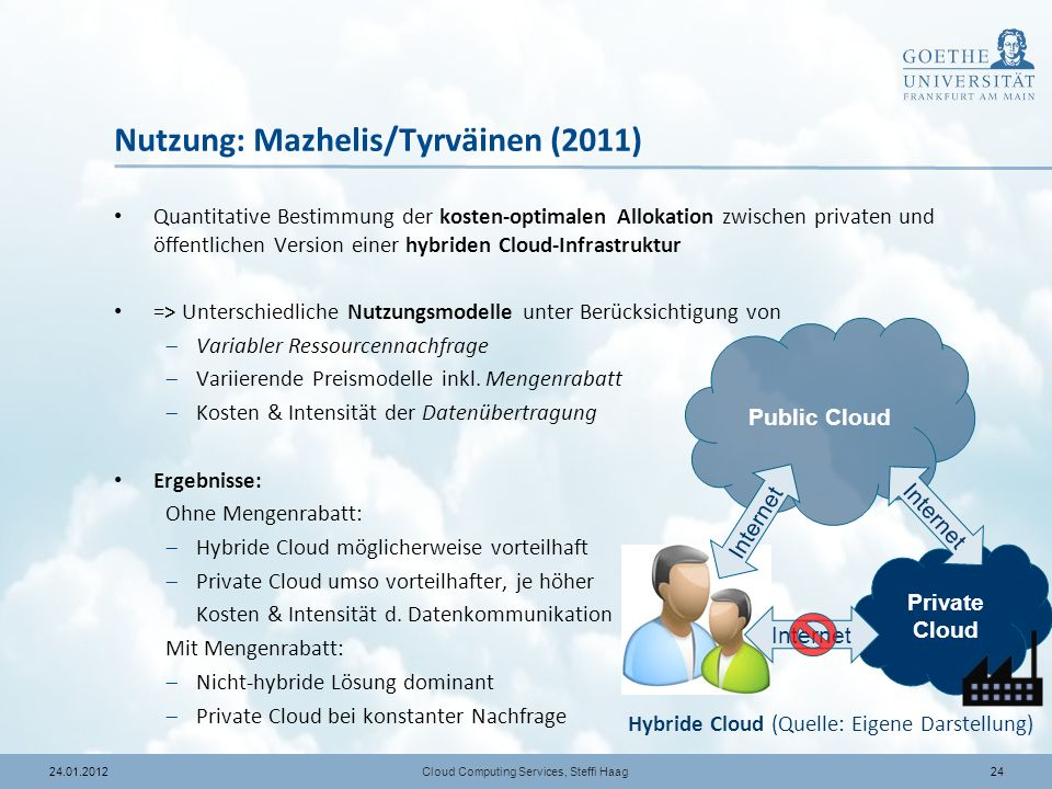 Nutzung: Mazhelis/Tyrväinen (2011)