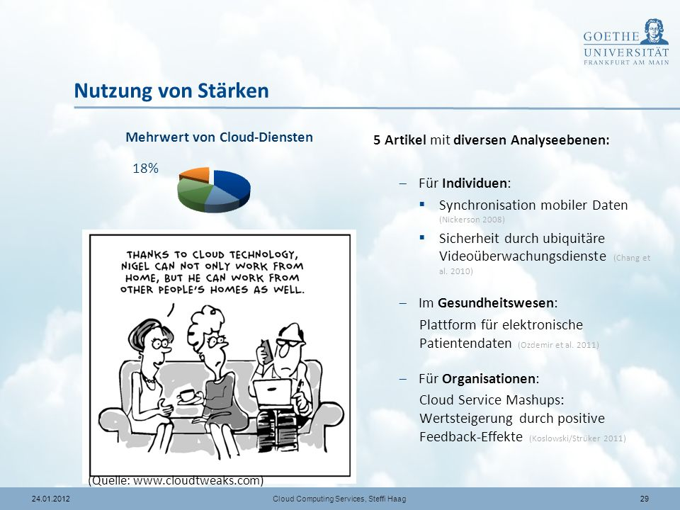 Cloud Computing Services, Steffi Haag