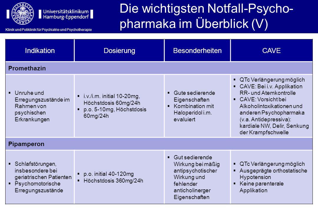 Die wichtigsten Notfall-Psycho-pharmaka im Überblick (V)