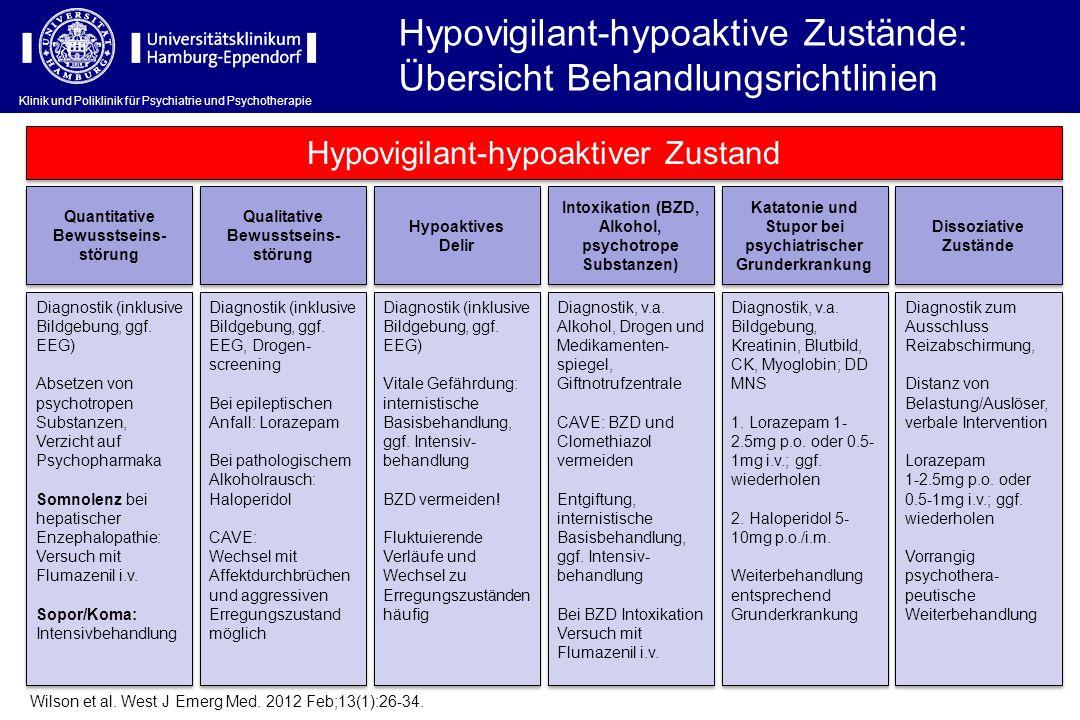Hypovigilant-hypoaktive Zustände: Übersicht Behandlungsrichtlinien