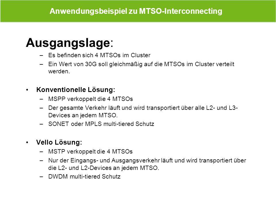 Anwendungsbeispiel zu MTSO-Interconnecting