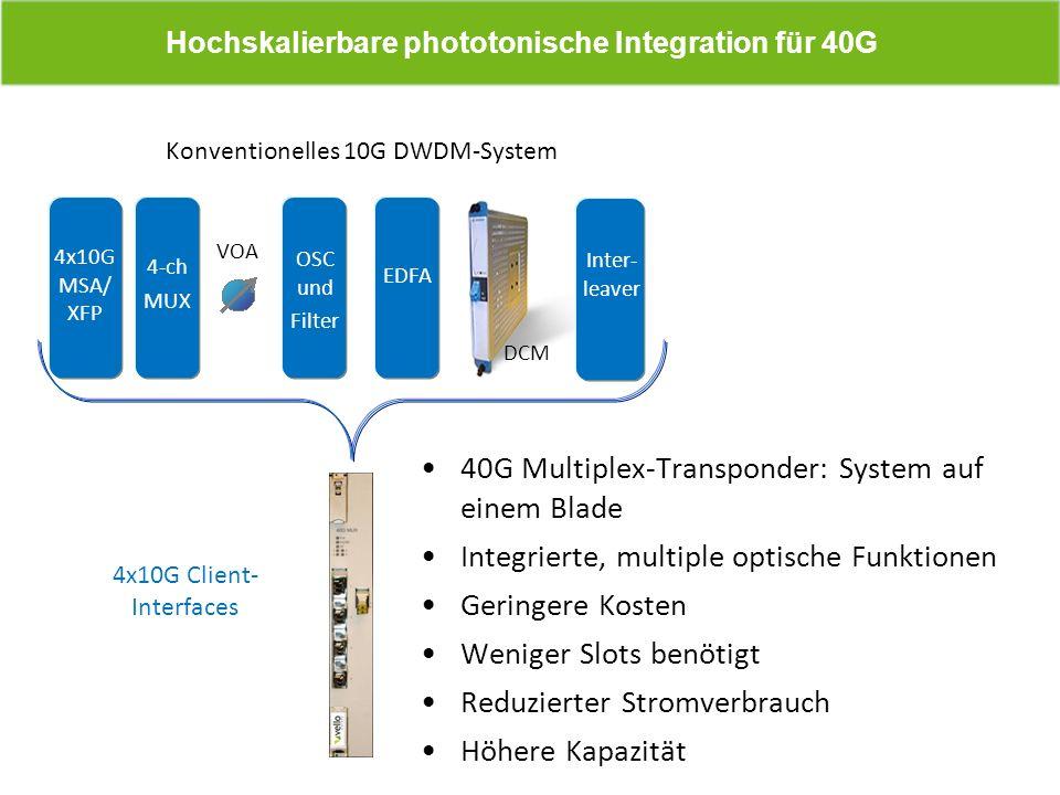 Hochskalierbare phototonische Integration für 40G