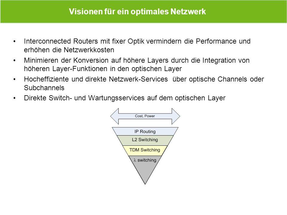 Visionen für ein optimales Netzwerk
