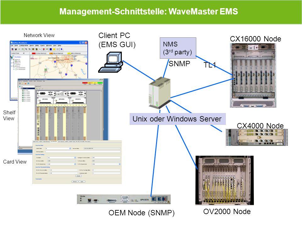 Management-Schnittstelle: WaveMaster EMS