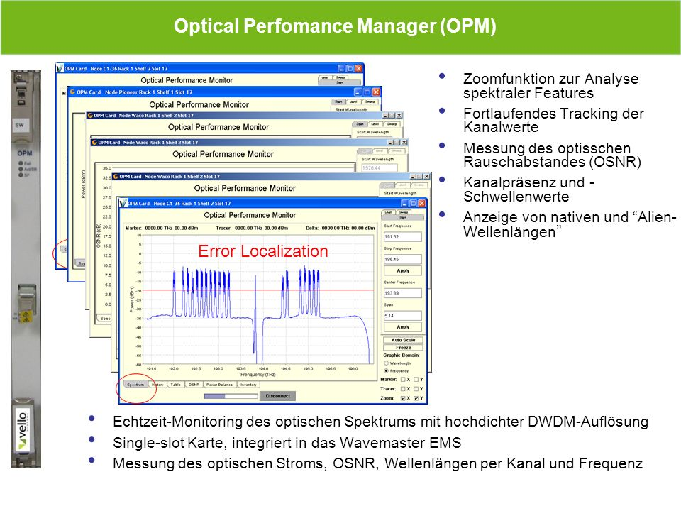 Optical Perfomance Manager (OPM)