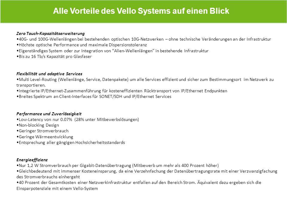 Alle Vorteile des Vello Systems auf einen Blick