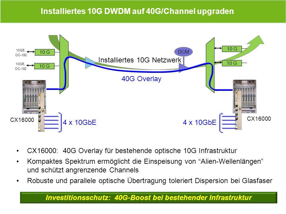 Installiertes 10G DWDM auf 40G/Channel upgraden