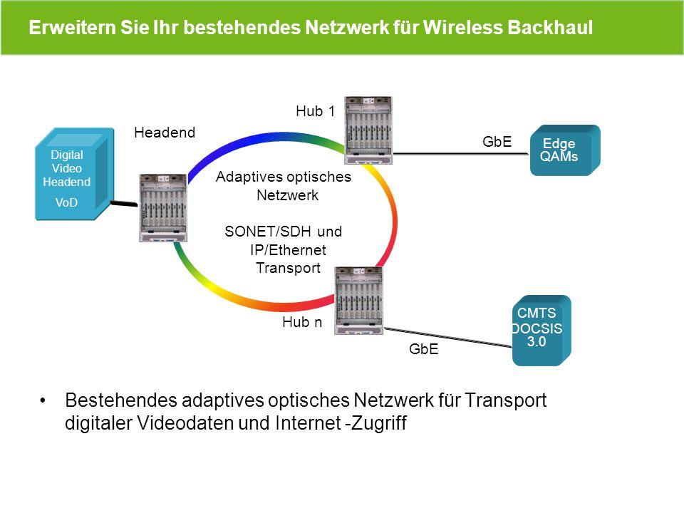 Erweitern Sie Ihr bestehendes Netzwerk für Wireless Backhaul
