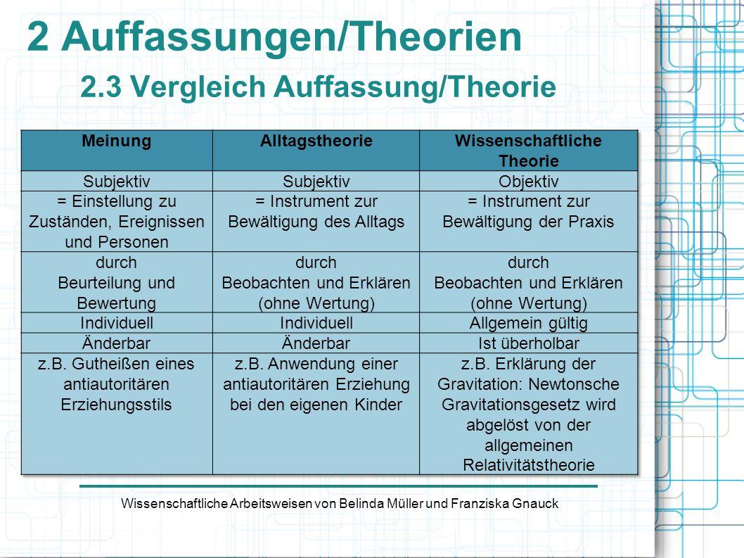 2 Auffassungen/Theorien 2.3 Vergleich Auffassung/Theorie