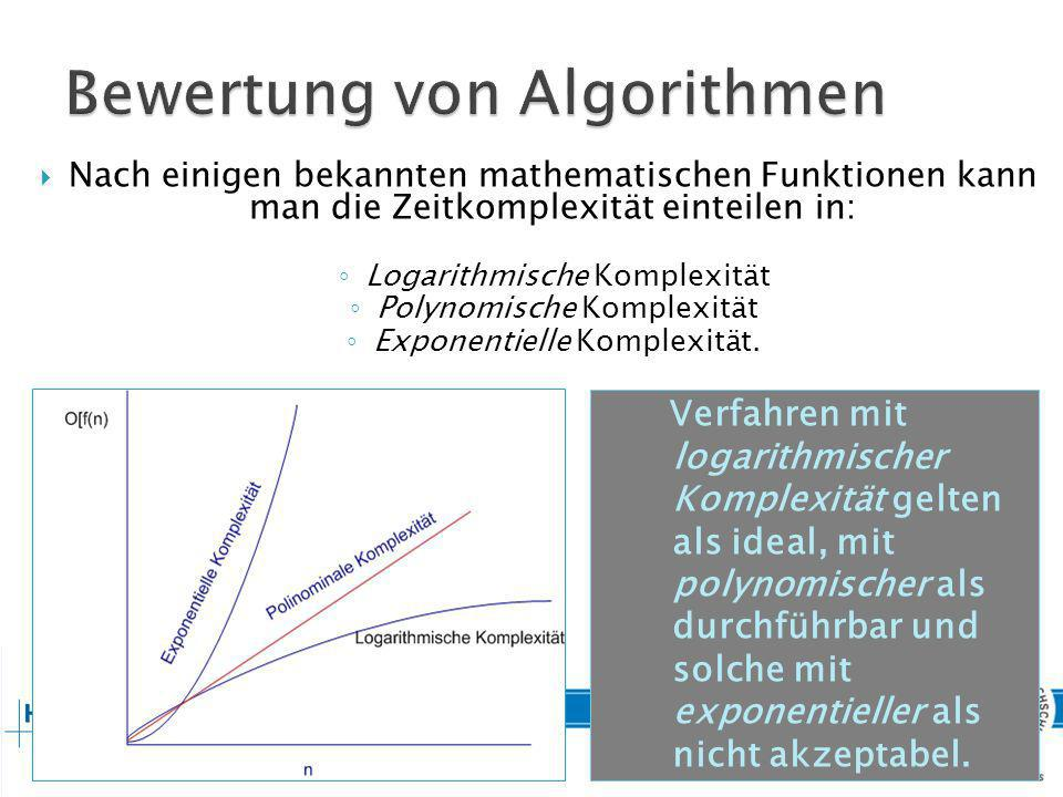 Bewertung von Algorithmen