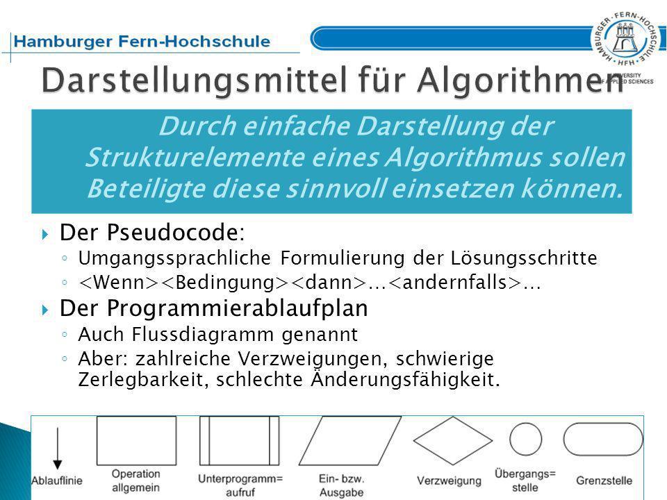 Darstellungsmittel für Algorithmen