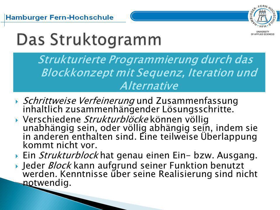 Das Struktogramm Strukturierte Programmierung durch das Blockkonzept mit Sequenz, Iteration und Alternative.